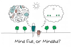 mindfulness chiropractic